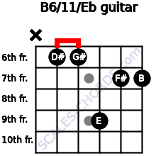 B6/11/Eb for guitar on frets x, 6, 6, 9, 7, 7