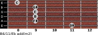 B6/11/Eb add(m2) guitar chord