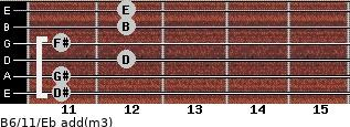 B6/11/Eb add(m3) guitar chord