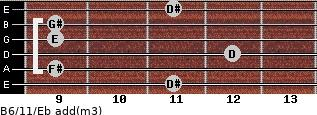 B6/11/Eb add(m3) for guitar on frets 11, 9, 12, 9, 9, 11