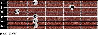 B6/11/F# for guitar on frets 2, 2, 2, 1, 4, 2