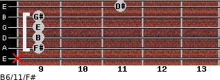 B6/11/F# for guitar on frets x, 9, 9, 9, 9, 11