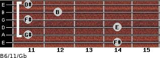 B6/11/Gb for guitar on frets 14, 11, 14, 11, 12, 11