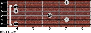 B6/11/G# for guitar on frets 4, 7, 6, 4, 4, 7
