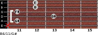 B6/11/G# for guitar on frets x, 11, 13, 11, 12, 12