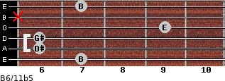 B6/11b5 for guitar on frets 7, 6, 6, 9, x, 7