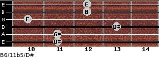 B6/11b5/D# for guitar on frets 11, 11, 13, 10, 12, 12