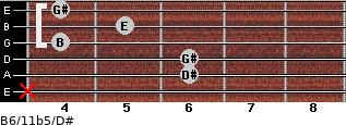 B6/11b5/D# for guitar on frets x, 6, 6, 4, 5, 4