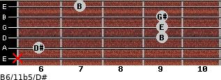 B6/11b5/D# for guitar on frets x, 6, 9, 9, 9, 7