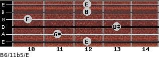 B6/11b5/E for guitar on frets 12, 11, 13, 10, 12, 12
