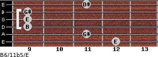 B6/11b5/E for guitar on frets 12, 11, 9, 9, 9, 11