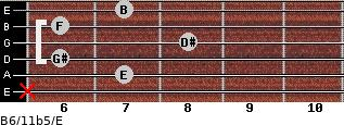 B6/11b5/E for guitar on frets x, 7, 6, 8, 6, 7