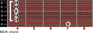 B6/9 for guitar on frets 7, 4, 4, 4, 4, 4