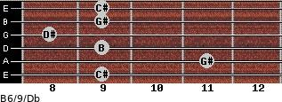 B6/9/Db for guitar on frets 9, 11, 9, 8, 9, 9
