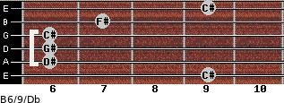 B6/9/Db for guitar on frets 9, 6, 6, 6, 7, 9