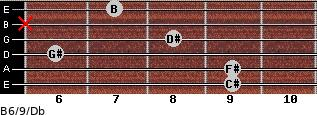 B6/9/Db for guitar on frets 9, 9, 6, 8, x, 7