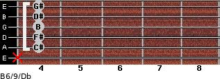 B6/9/Db for guitar on frets x, 4, 4, 4, 4, 4
