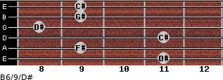 B6/9/D# for guitar on frets 11, 9, 11, 8, 9, 9