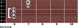 B6/9/D# for guitar on frets x, 6, 6, 6, 7, 7