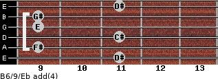 B6/9/Eb add(4) for guitar on frets 11, 9, 11, 9, 9, 11
