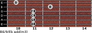 B6/9/Eb add(m3) guitar chord