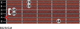 B6/9/G# for guitar on frets 4, x, 1, 1, 2, 2