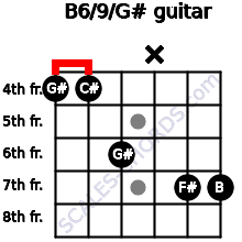 B6/9/G# for guitar on frets 4, 4, 6, x, 7, 7