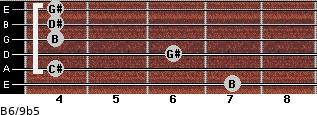 B6/9b5 for guitar on frets 7, 4, 6, 4, 4, 4
