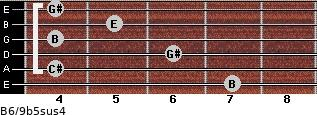 B6/9b5sus4 for guitar on frets 7, 4, 6, 4, 5, 4