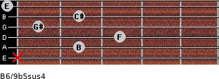 B6/9b5sus4 for guitar on frets x, 2, 3, 1, 2, 0