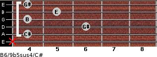 B6/9b5sus4/C# for guitar on frets x, 4, 6, 4, 5, 4