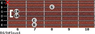 B6/9#5sus4 for guitar on frets 7, 7, 6, 6, 8, x