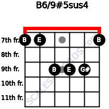 B6/9#5sus4 for guitar on frets 7, 7, 9, 9, 9, 7