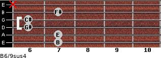 B6/9sus4 for guitar on frets 7, 7, 6, 6, 7, x