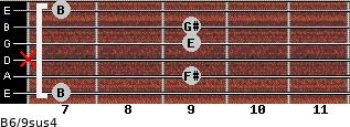 B6/9sus4 for guitar on frets 7, 9, x, 9, 9, 7