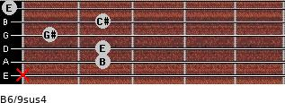 B6/9sus4 for guitar on frets x, 2, 2, 1, 2, 0