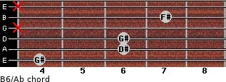 B6/Ab for guitar on frets 4, 6, 6, x, 7, x