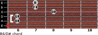 B6/D# for guitar on frets x, 6, 6, 8, 7, 7