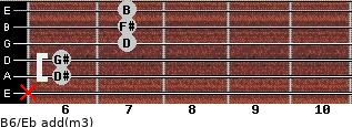 B6/Eb add(m3) guitar chord