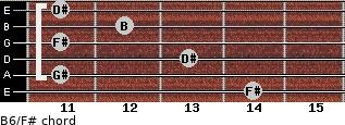 B6/F# for guitar on frets 14, 11, 13, 11, 12, 11