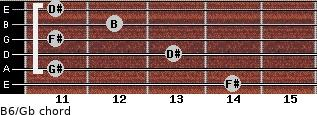 B6/Gb for guitar on frets 14, 11, 13, 11, 12, 11