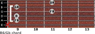 B6/Gb for guitar on frets x, 9, 9, 11, 9, 11