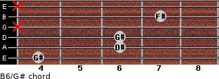 B6/G# for guitar on frets 4, 6, 6, x, 7, x