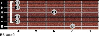 B6(add9) for guitar on frets 7, 4, 4, 6, 4, 4