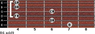 B6(add9) for guitar on frets 7, 6, 4, 6, 4, 4