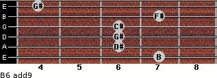 B6(add9) for guitar on frets 7, 6, 6, 6, 7, 4