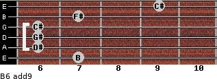 B6(add9) for guitar on frets 7, 6, 6, 6, 7, 9