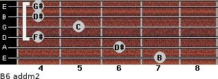 B6 add(m2) for guitar on frets 7, 6, 4, 5, 4, 4