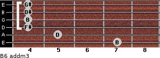 B6 add(m3) for guitar on frets 7, 5, 4, 4, 4, 4