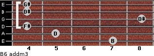 B6 add(m3) for guitar on frets 7, 5, 4, 8, 4, 4